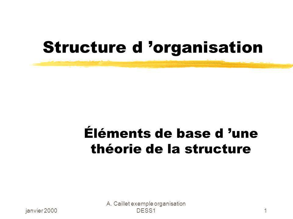 Structure d 'organisation