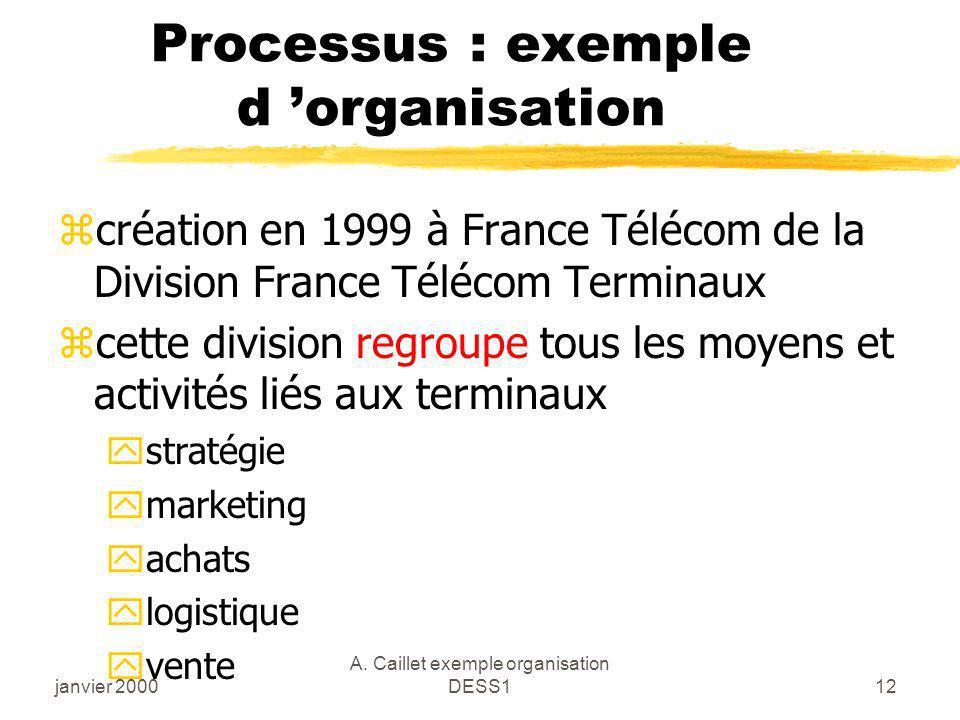 Processus : exemple d 'organisation