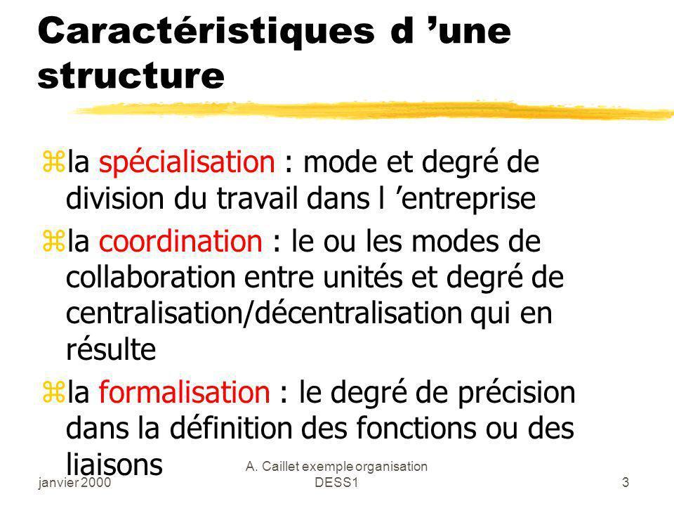 Caractéristiques d 'une structure