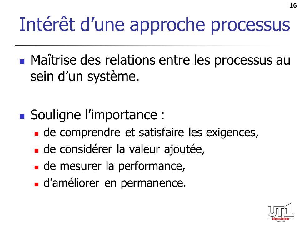 Intérêt d'une approche processus