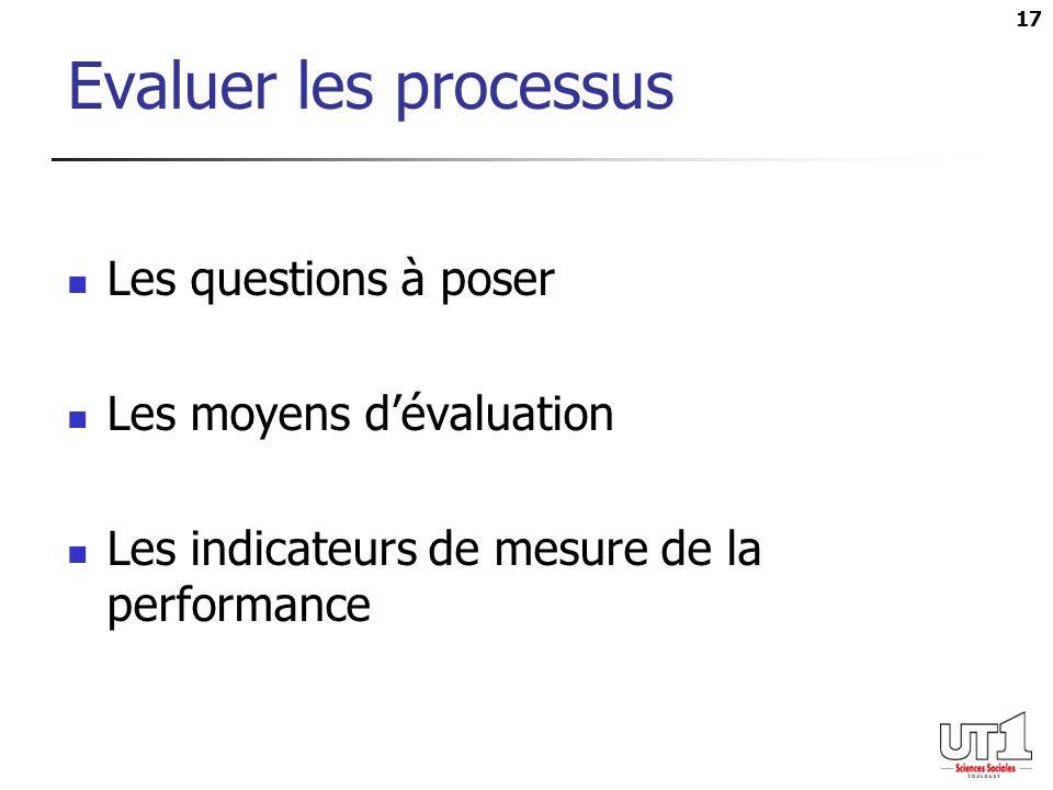 Evaluer les processus Les questions à poser Les moyens d'évaluation
