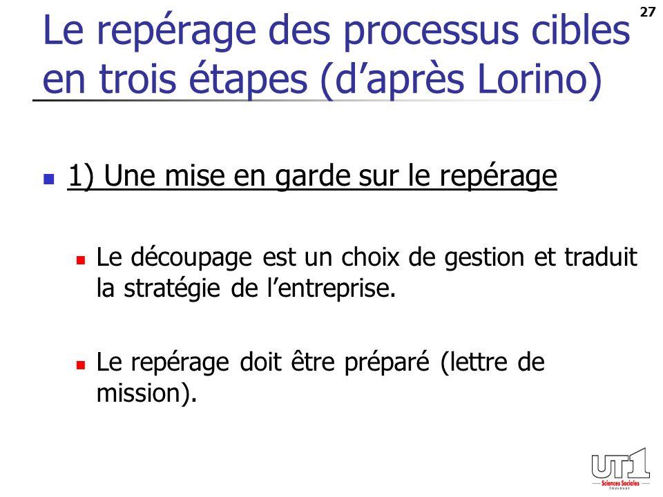 Le repérage des processus cibles en trois étapes (d'après Lorino)
