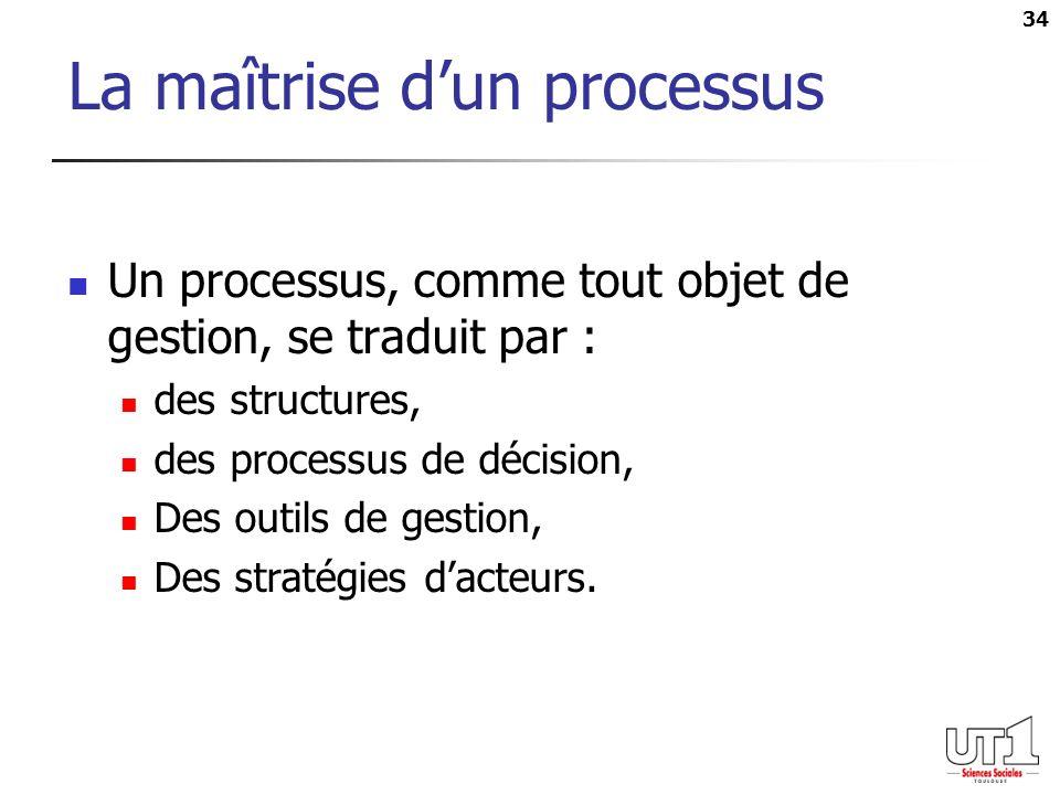 La maîtrise d'un processus