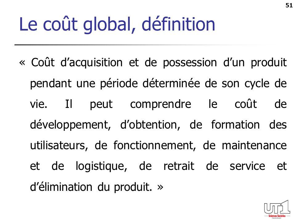 Le coût global, définition