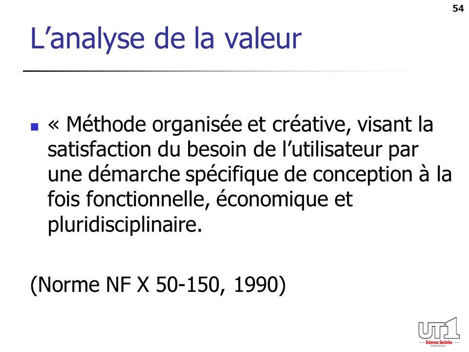 L'analyse de la valeur