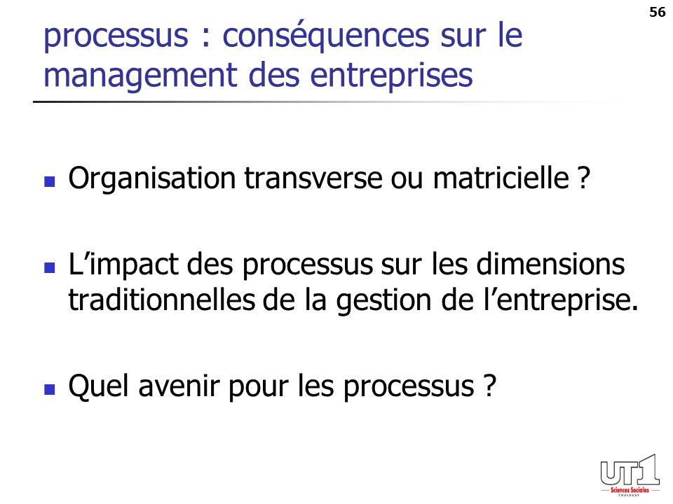 processus : conséquences sur le management des entreprises