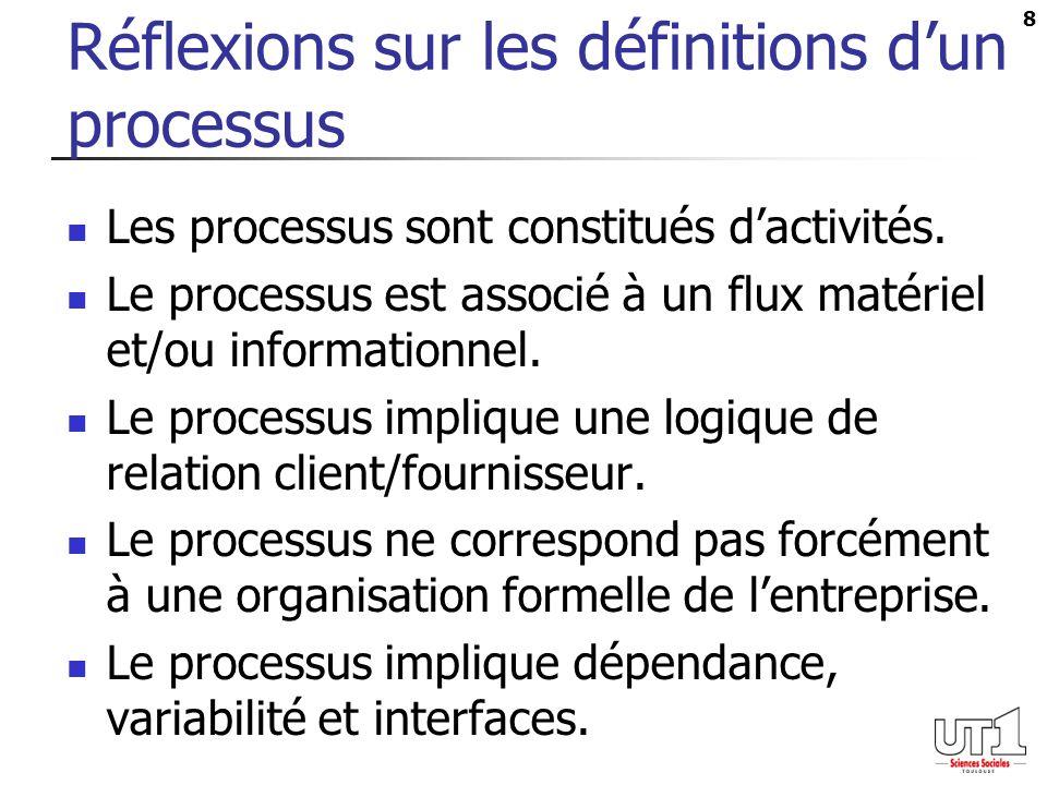 Réflexions sur les définitions d'un processus