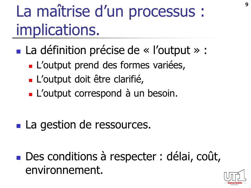 La maîtrise d'un processus : implications.