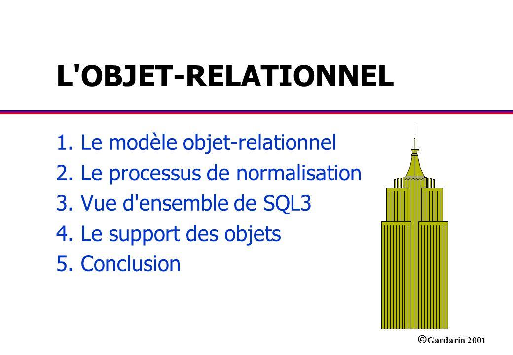 L OBJET-RELATIONNEL 1. Le modèle objet-relationnel