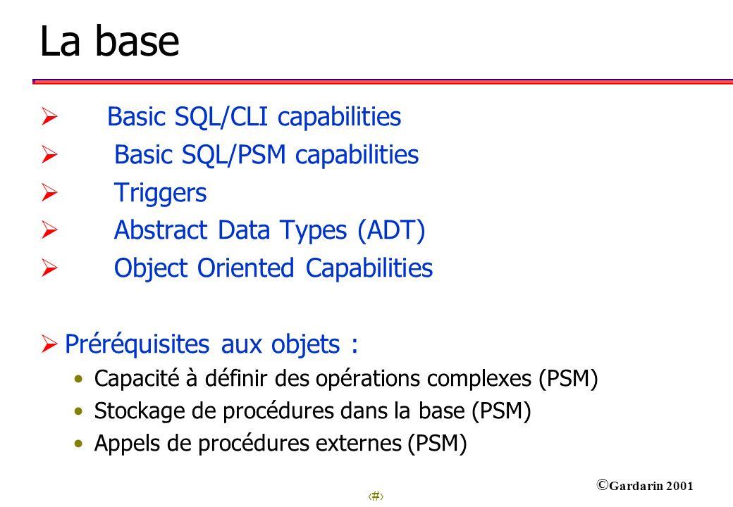 La base Basic SQL/CLI capabilities Basic SQL/PSM capabilities Triggers