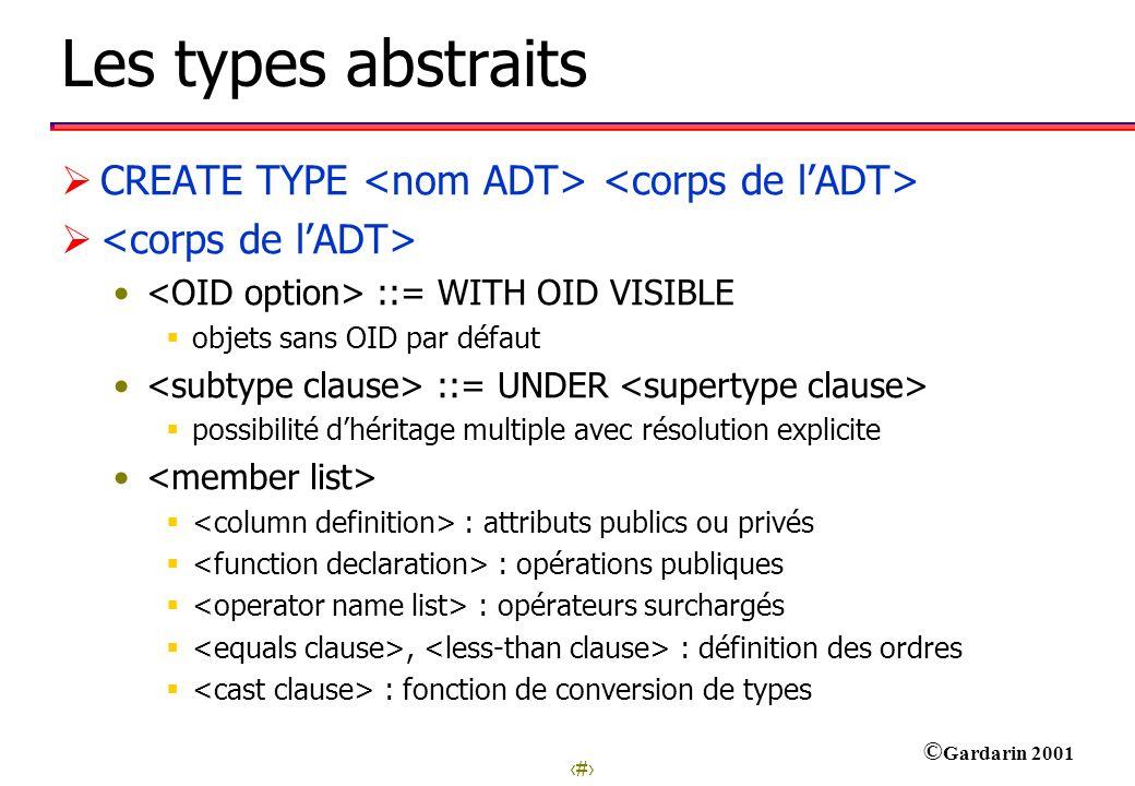 Les types abstraits CREATE TYPE <nom ADT> <corps de l'ADT>