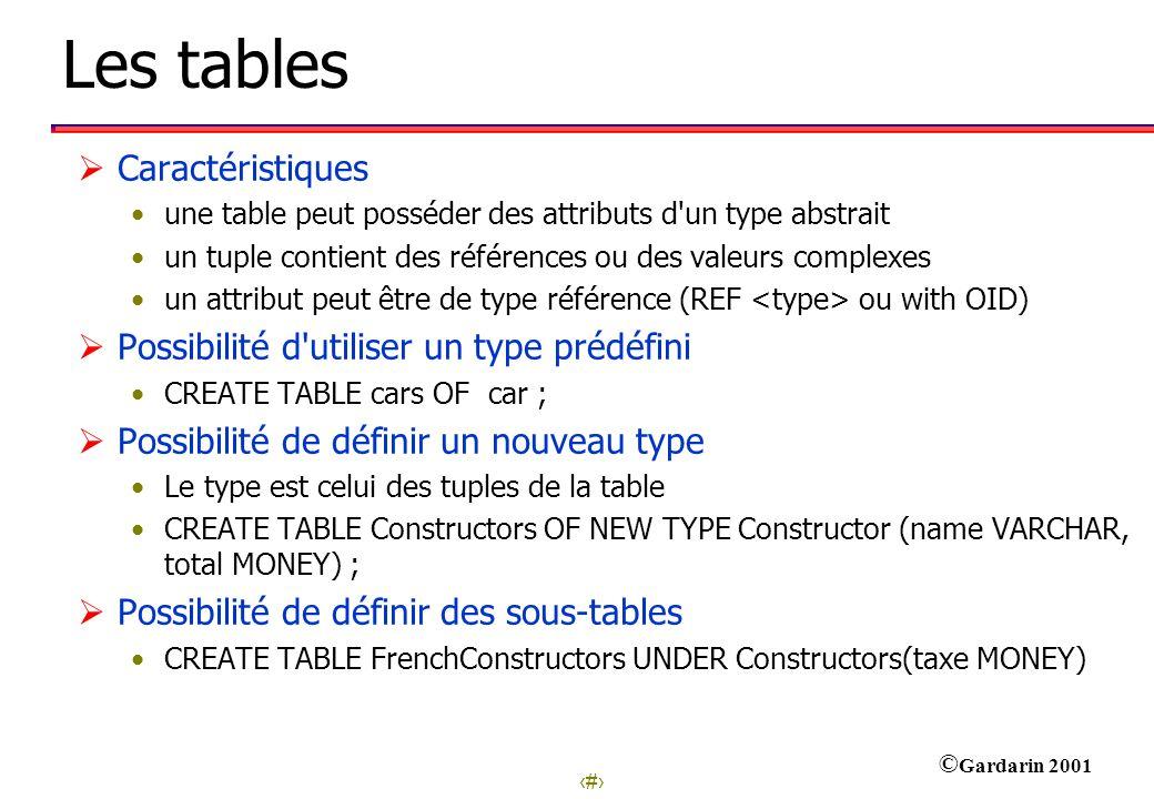 Les tables Caractéristiques Possibilité d utiliser un type prédéfini