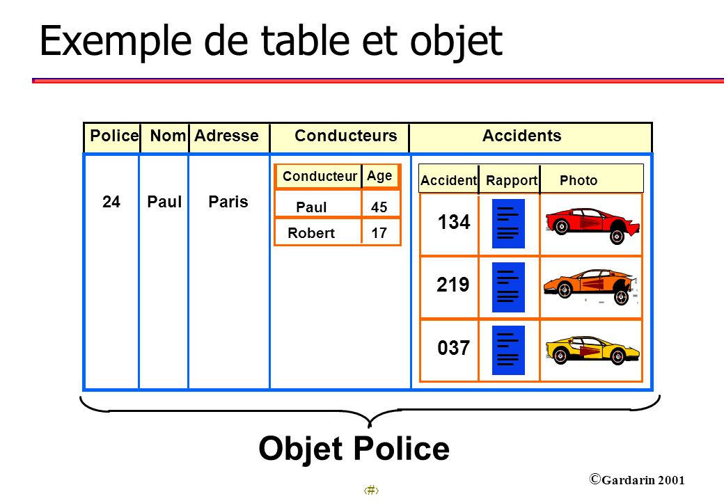 Exemple de table et objet