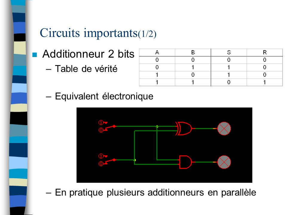 Circuits importants(1/2)