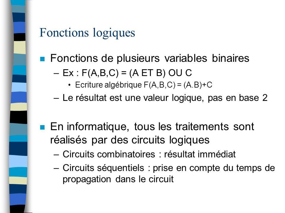 Fonctions logiques Fonctions de plusieurs variables binaires