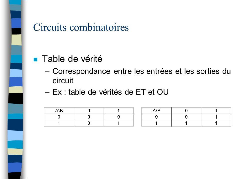 Circuits combinatoires