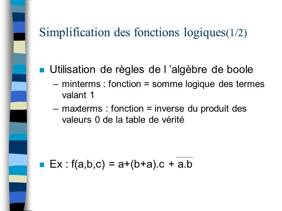 Simplification des fonctions logiques(1/2)