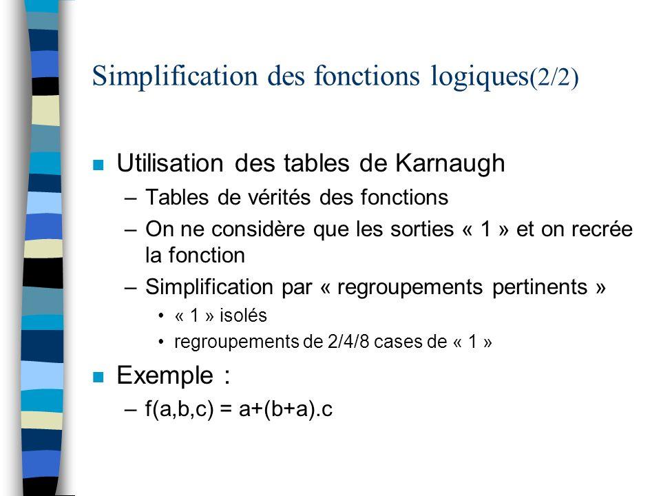 Simplification des fonctions logiques(2/2)