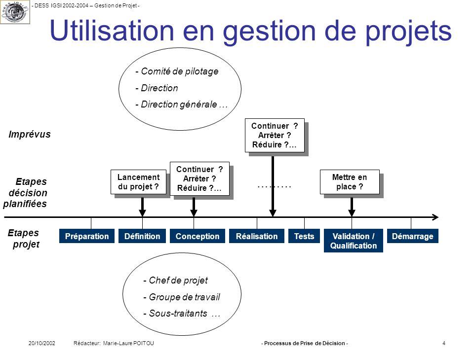 Utilisation en gestion de projets
