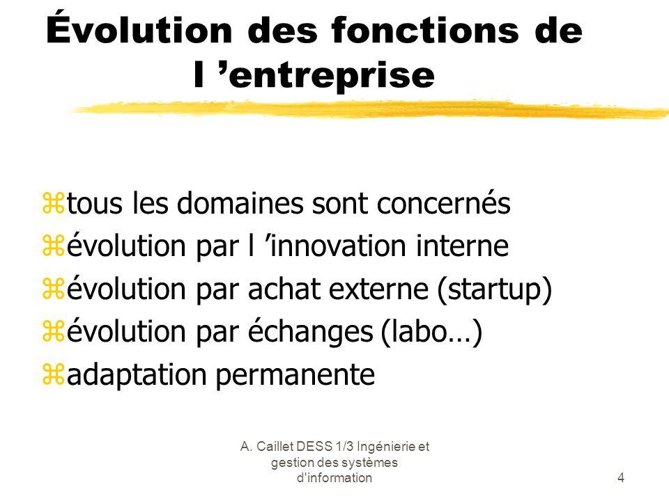 Évolution des fonctions de l 'entreprise