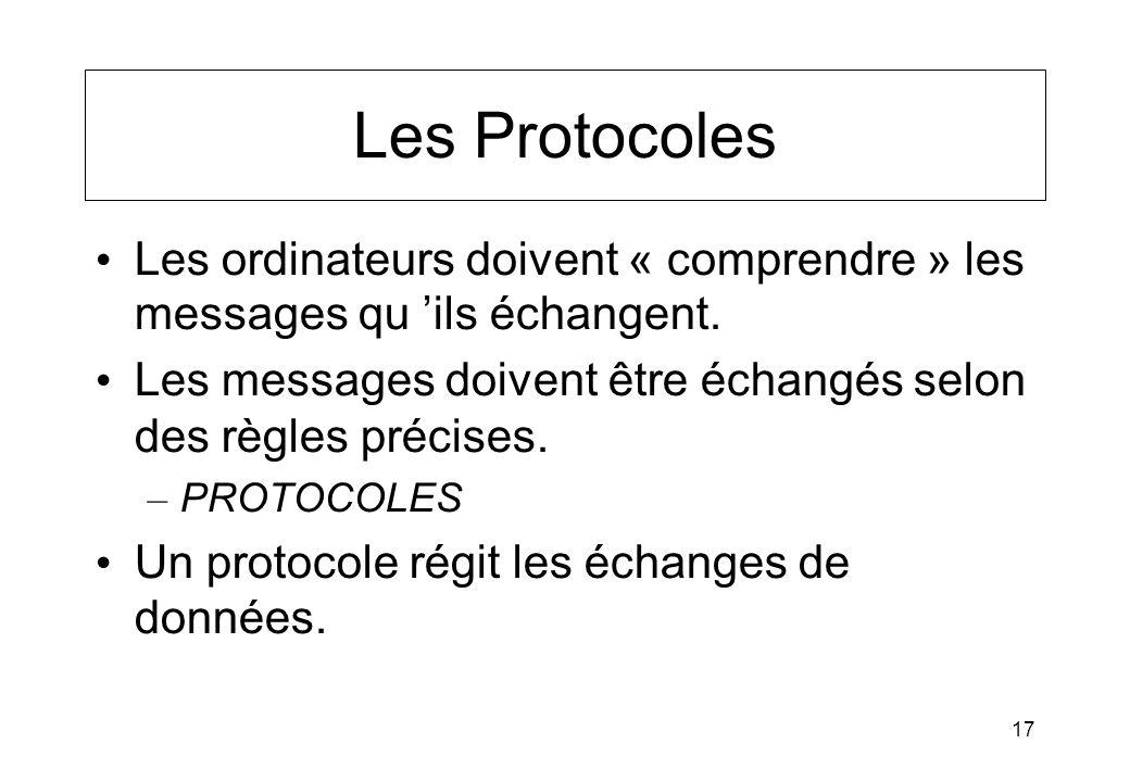 Les ProtocolesLes ordinateurs doivent « comprendre » les messages qu 'ils échangent. Les messages doivent être échangés selon des règles précises.