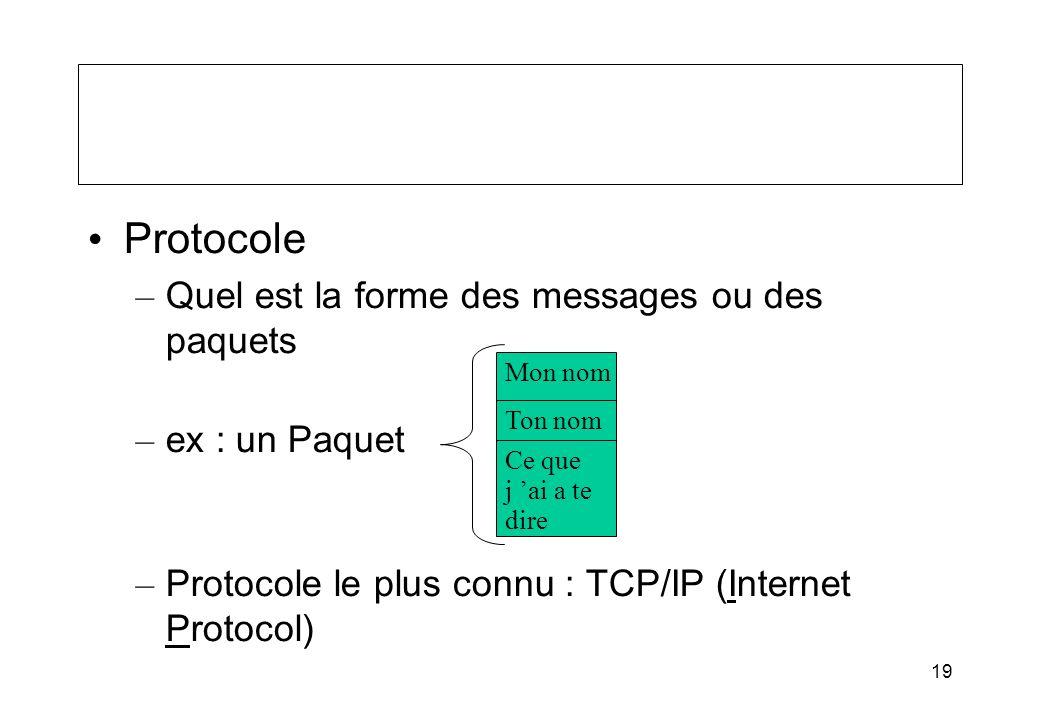 Protocole Quel est la forme des messages ou des paquets ex : un Paquet