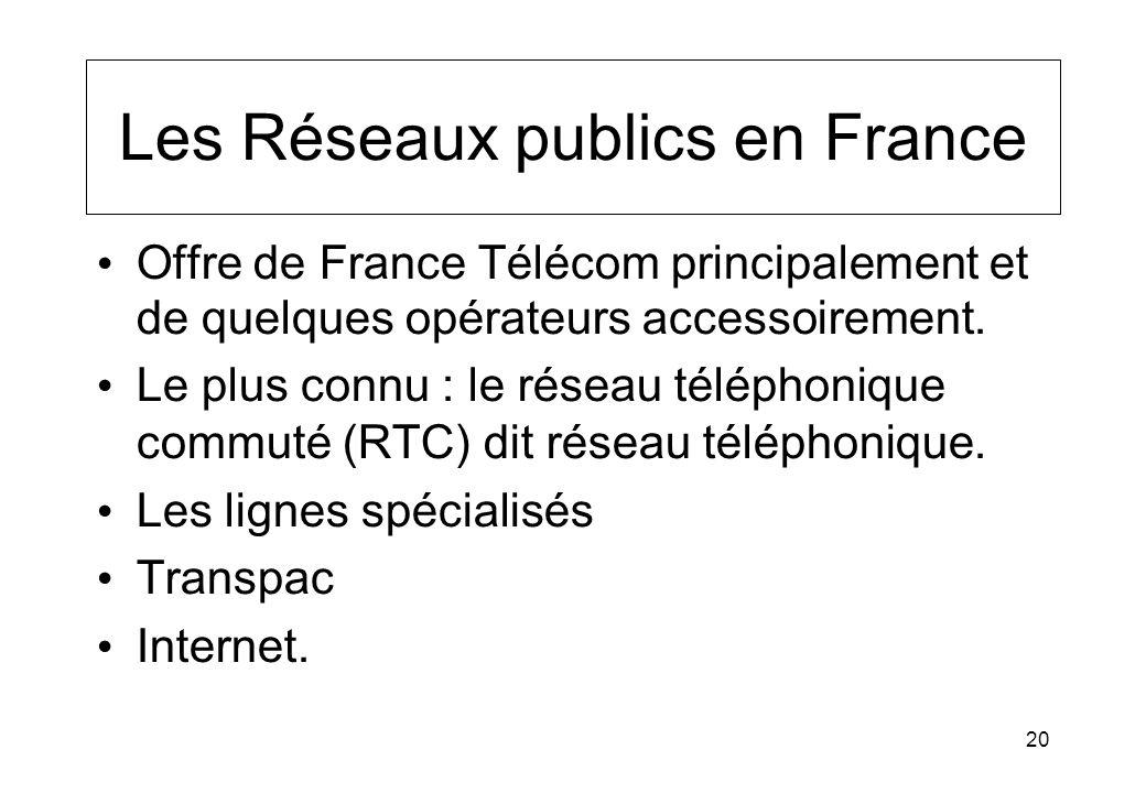 Les Réseaux publics en France