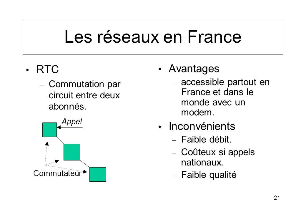 Les réseaux en France RTC Avantages Inconvénients
