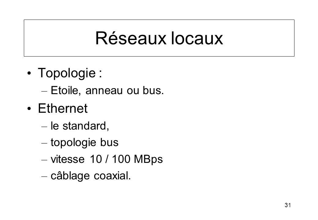 Réseaux locaux Topologie : Ethernet Etoile, anneau ou bus.