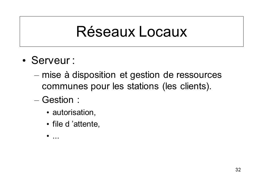 Réseaux Locaux Serveur :