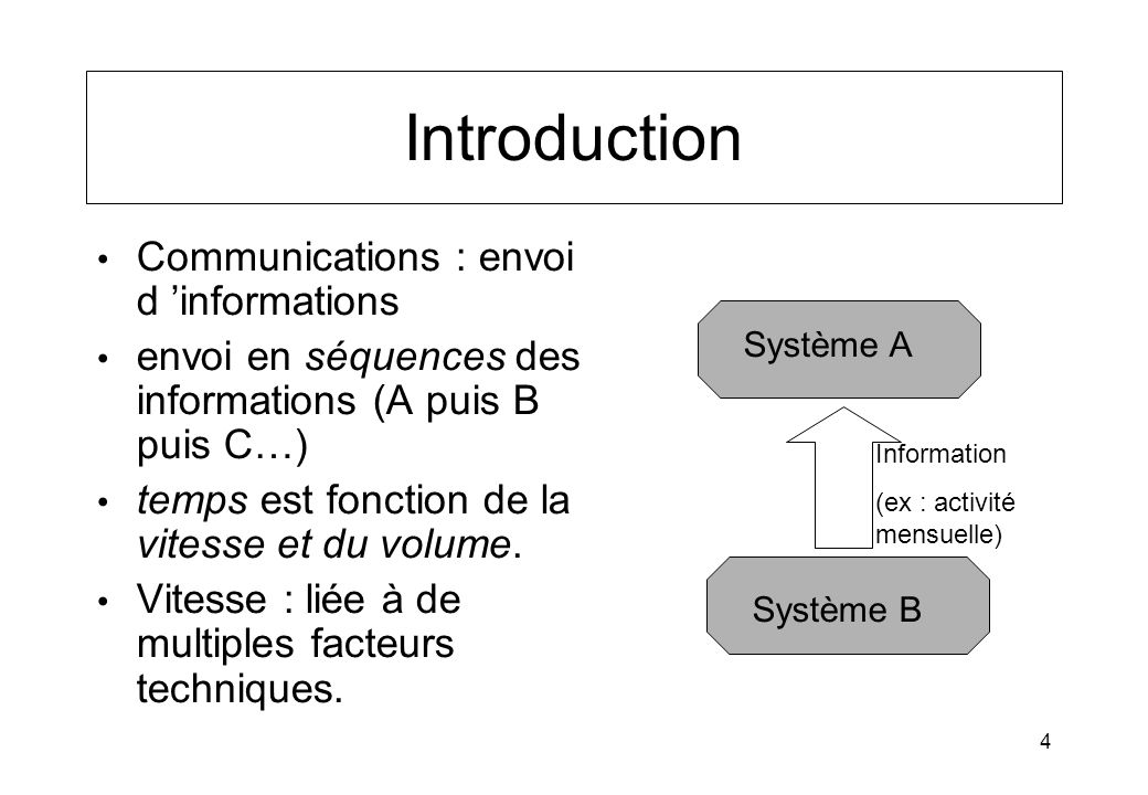 Introduction Communications : envoi d 'informations