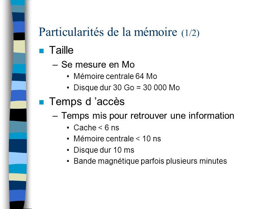 Particularités de la mémoire (1/2)