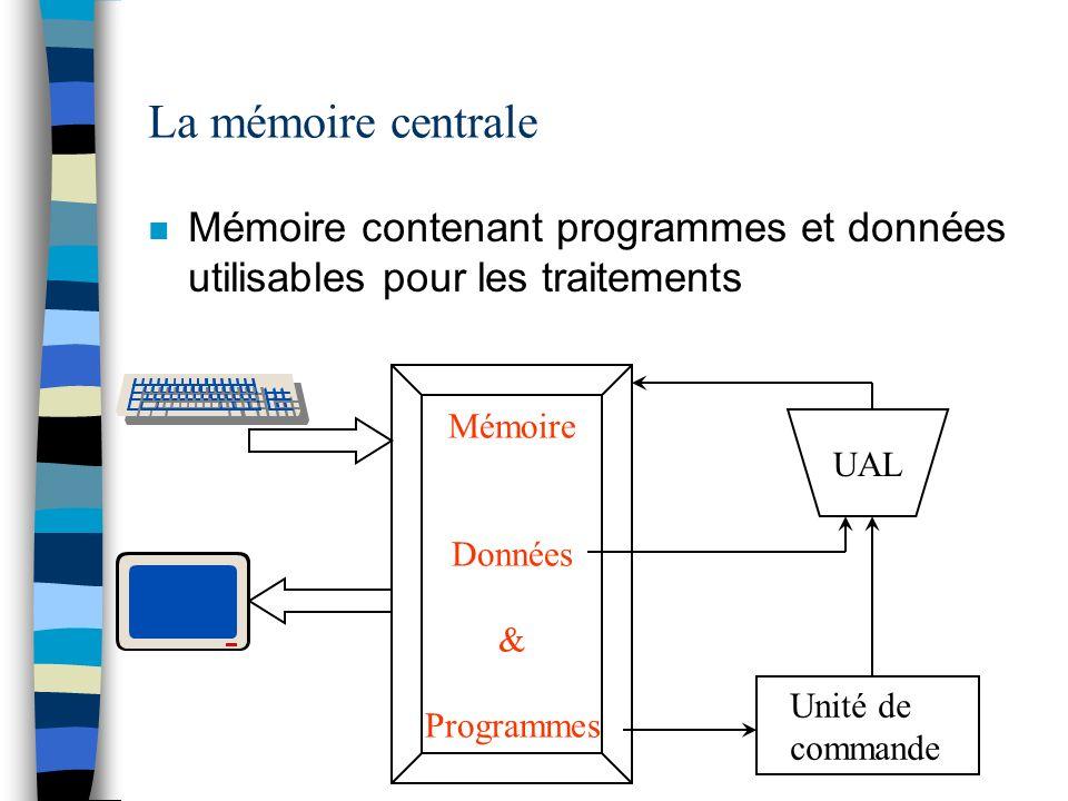 La mémoire centrale Mémoire contenant programmes et données utilisables pour les traitements. Mémoire.