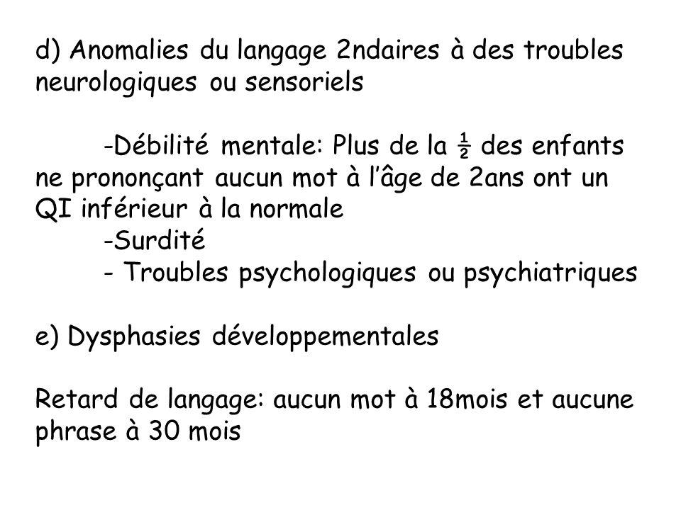 d) Anomalies du langage 2ndaires à des troubles neurologiques ou sensoriels