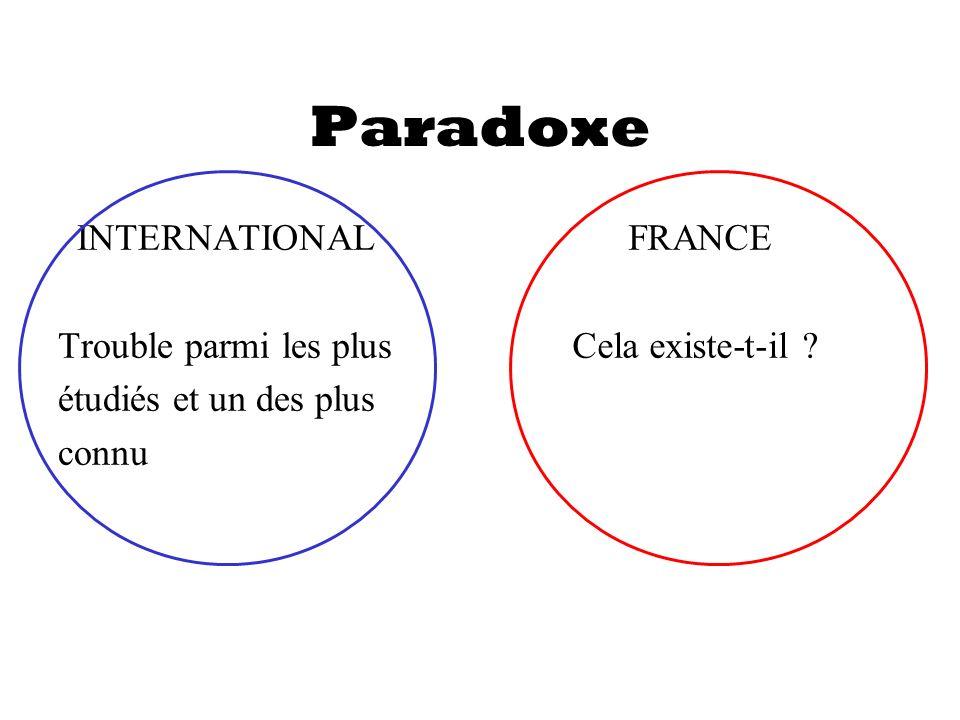 Paradoxe INTERNATIONAL Trouble parmi les plus étudiés et un des plus