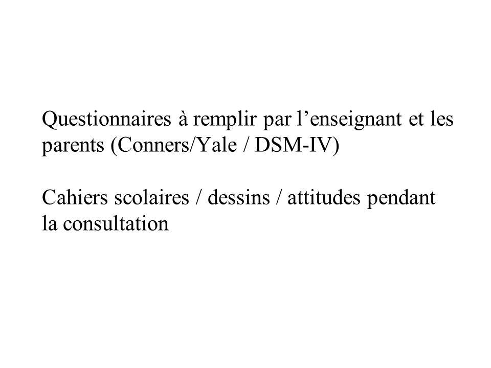 Questionnaires à remplir par l'enseignant et les parents (Conners/Yale / DSM-IV) Cahiers scolaires / dessins / attitudes pendant la consultation