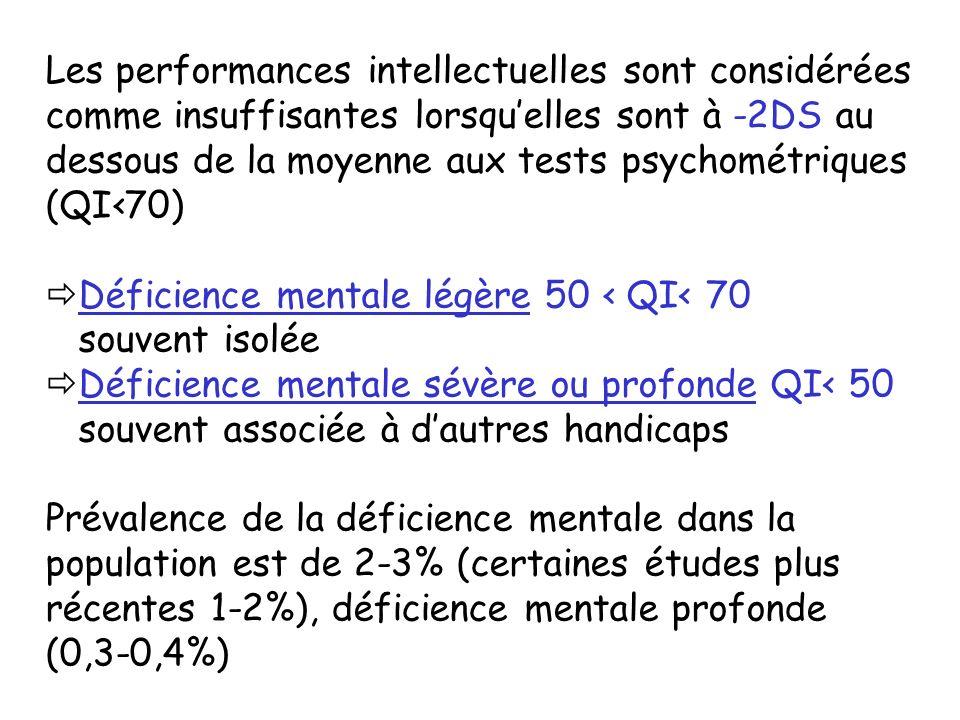 Les performances intellectuelles sont considérées comme insuffisantes lorsqu'elles sont à -2DS au dessous de la moyenne aux tests psychométriques (QI‹70)