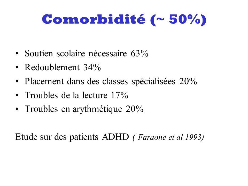 Comorbidité (~ 50%) Soutien scolaire nécessaire 63% Redoublement 34%