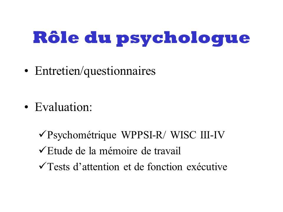 Rôle du psychologue Entretien/questionnaires Evaluation: