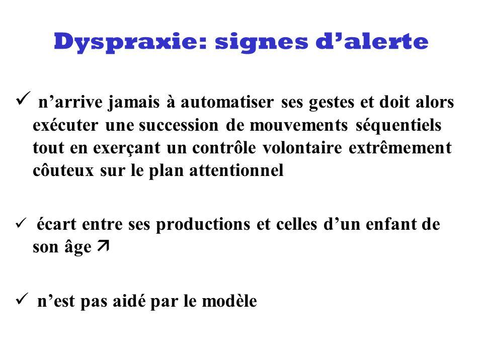 Dyspraxie: signes d'alerte