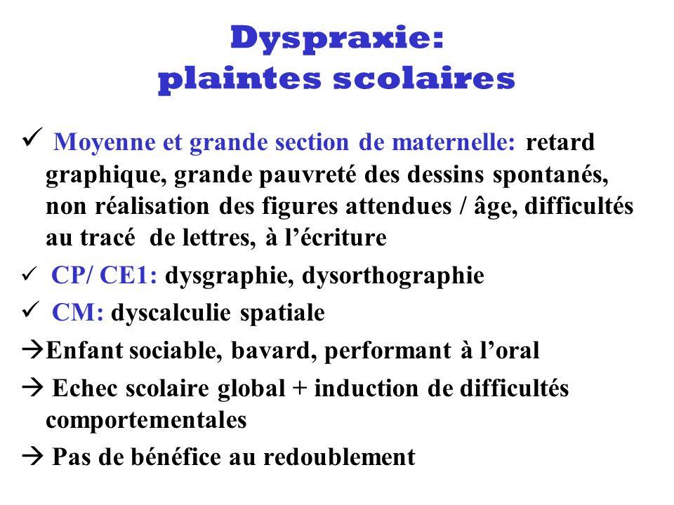 Dyspraxie: plaintes scolaires