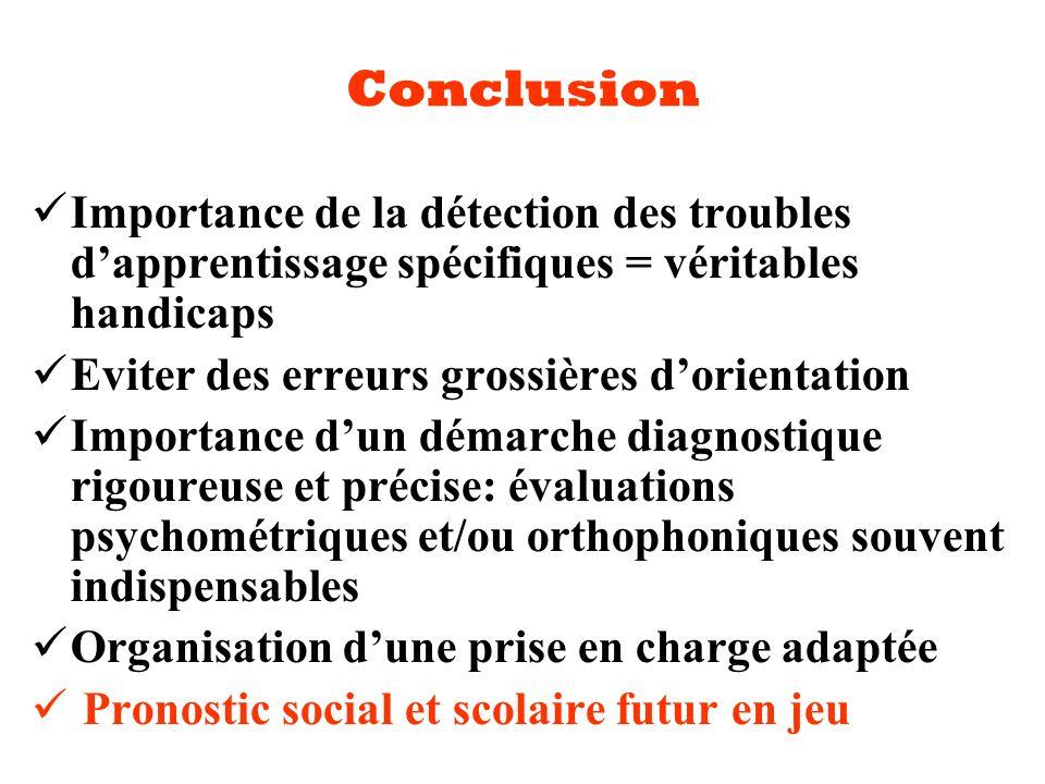 Conclusion Importance de la détection des troubles d'apprentissage spécifiques = véritables handicaps.