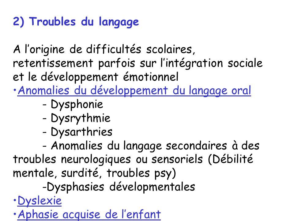 2) Troubles du langage A l'origine de difficultés scolaires, retentissement parfois sur l'intégration sociale et le développement émotionnel.