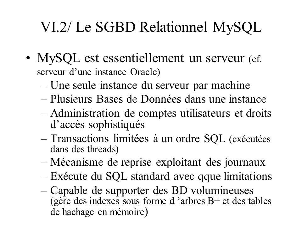 VI.2/ Le SGBD Relationnel MySQL