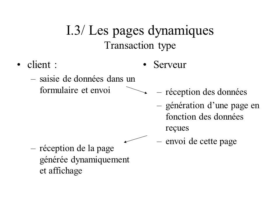 I.3/ Les pages dynamiques Transaction type
