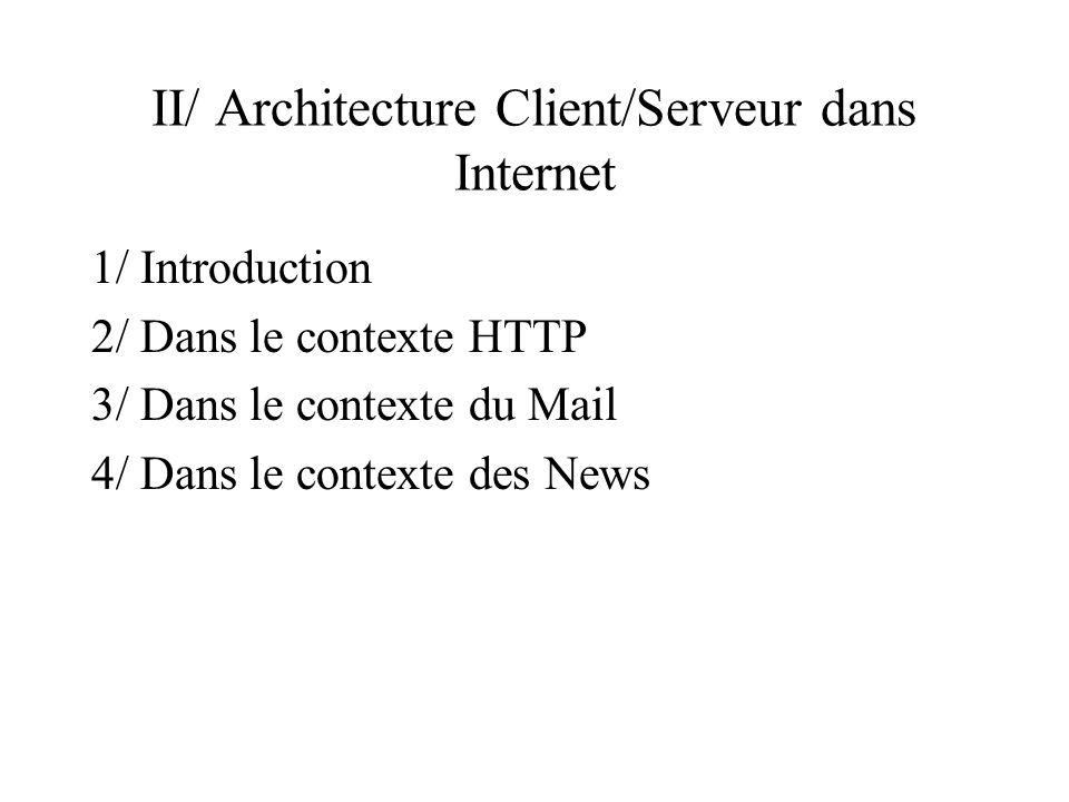 II/ Architecture Client/Serveur dans Internet