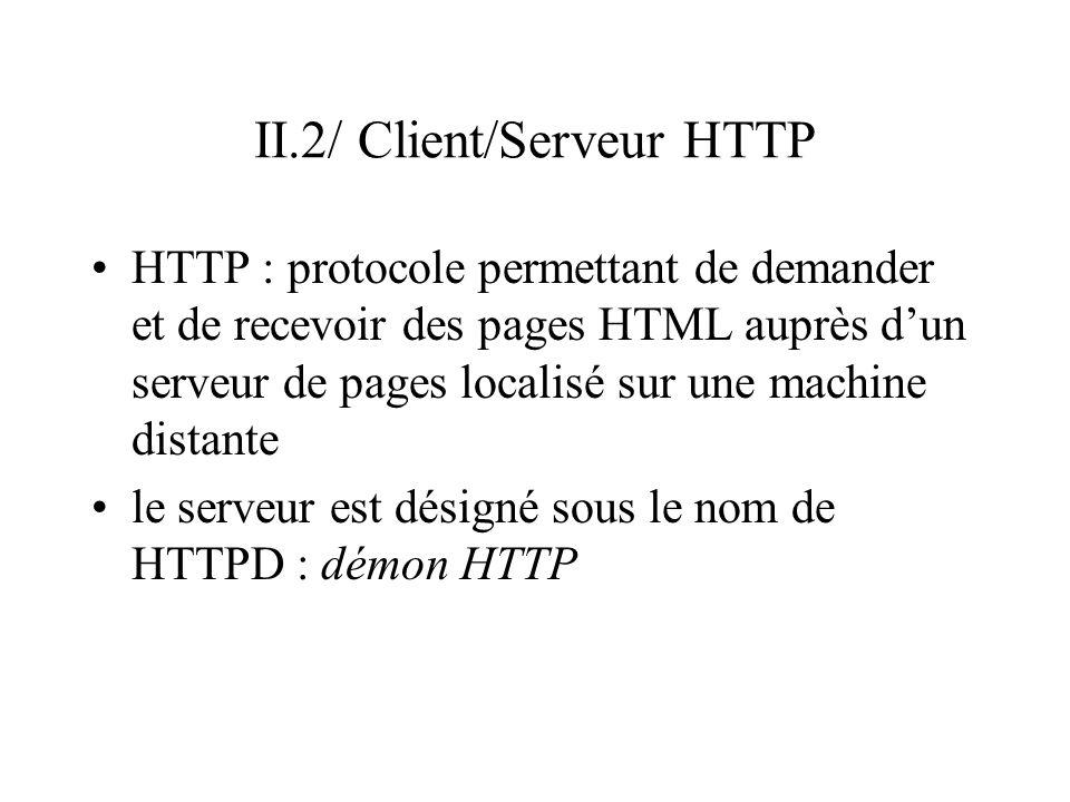 II.2/ Client/Serveur HTTP