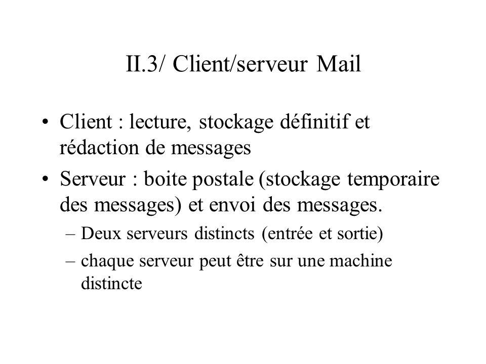 II.3/ Client/serveur Mail