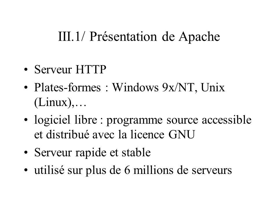 III.1/ Présentation de Apache