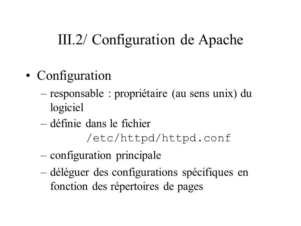 III.2/ Configuration de Apache